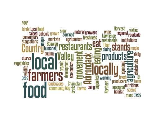 local food wordle